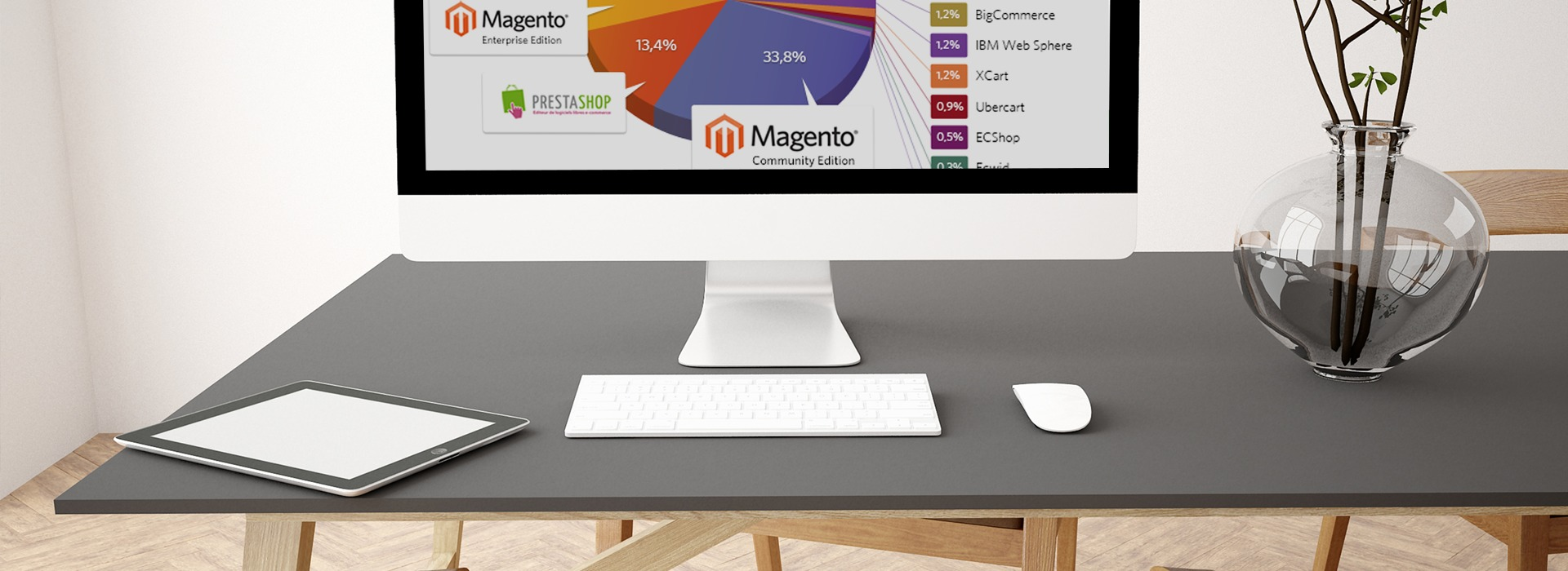 eCommerce Comparison | Speroteck Magento Support